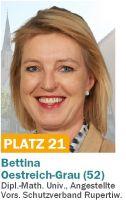 21_oestreich_bettina