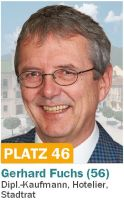 46_fuchs_gerhard